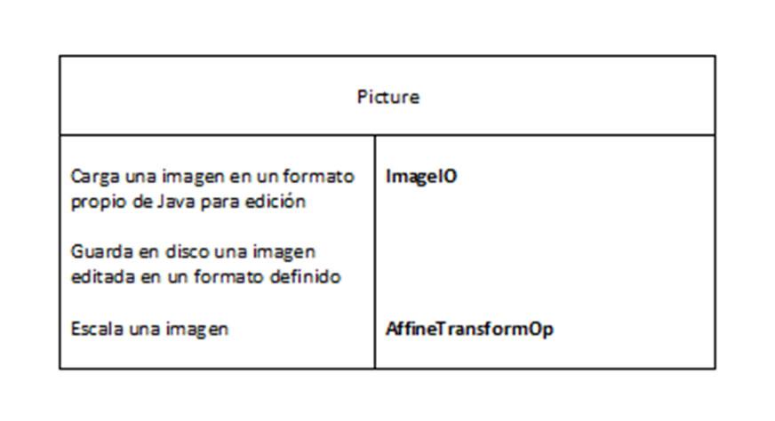 Image Converter Proyecto Elo 329 Julio 2010